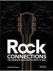 Bruno MacDonald: Rock Connections - The Complete Road Map Of Rock 'N' Roll (kniha v angličtině)